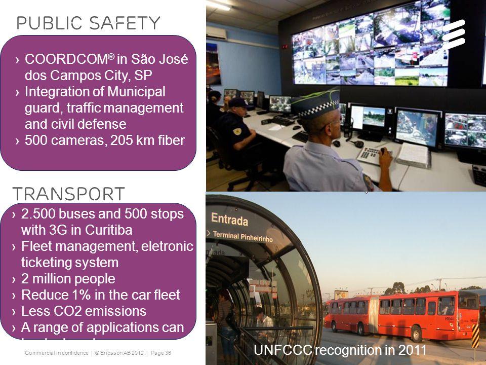 PUBLIC SAFETY TRANSPORT COORDCOM® in São José dos Campos City, SP