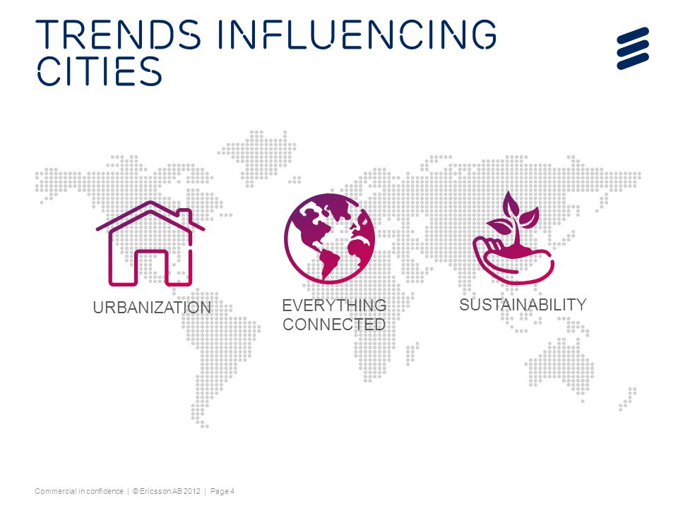 Trends INFLUENCING CITIES