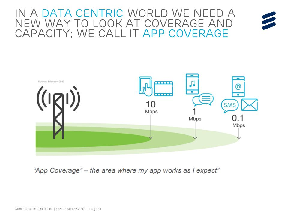 In a data centric world we need a new way to look at coverage and capacity; we call it app coverage
