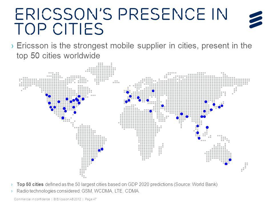ERICSSON'S Presence IN top CITIES
