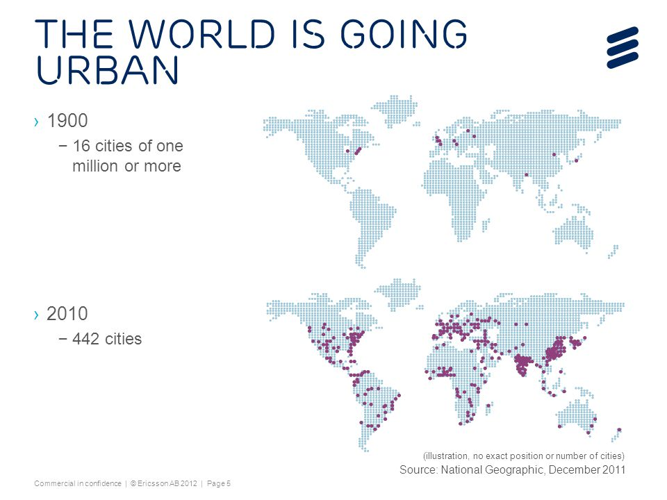 The world is going urban
