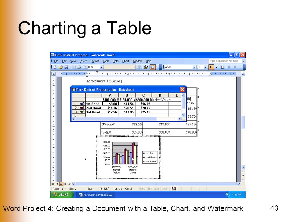 Charting a Table
