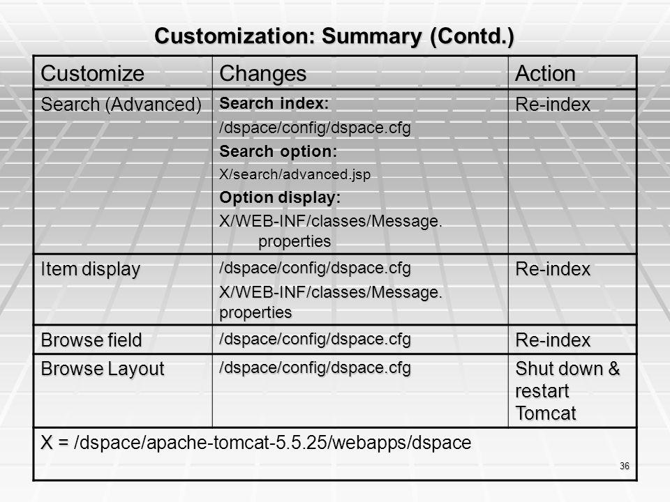 Customization: Summary (Contd.)