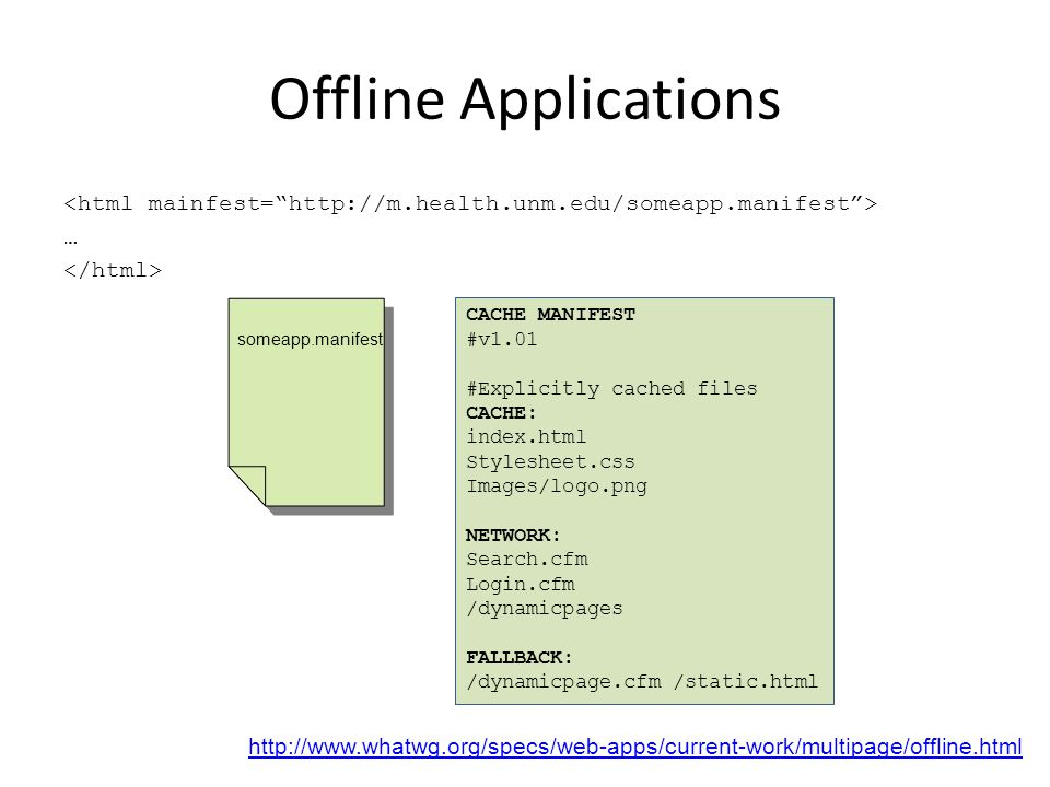 Offline Applications <html mainfest= http://m.health.unm.edu/someapp.manifest > … </html> CACHE MANIFEST.