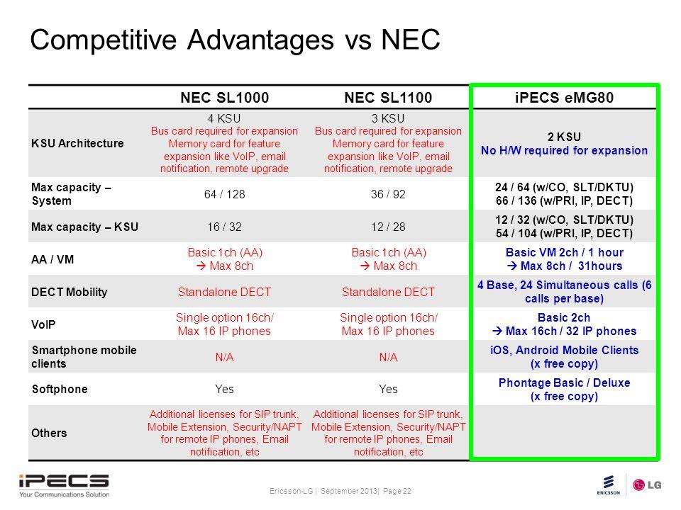 Competitive Advantages vs NEC