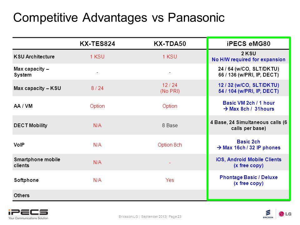 Competitive Advantages vs Panasonic