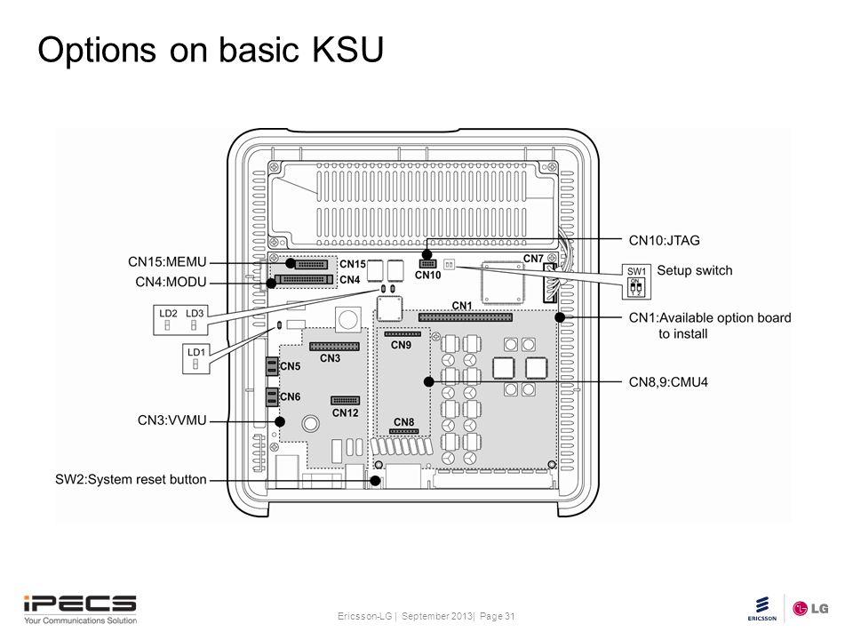 Options on basic KSU