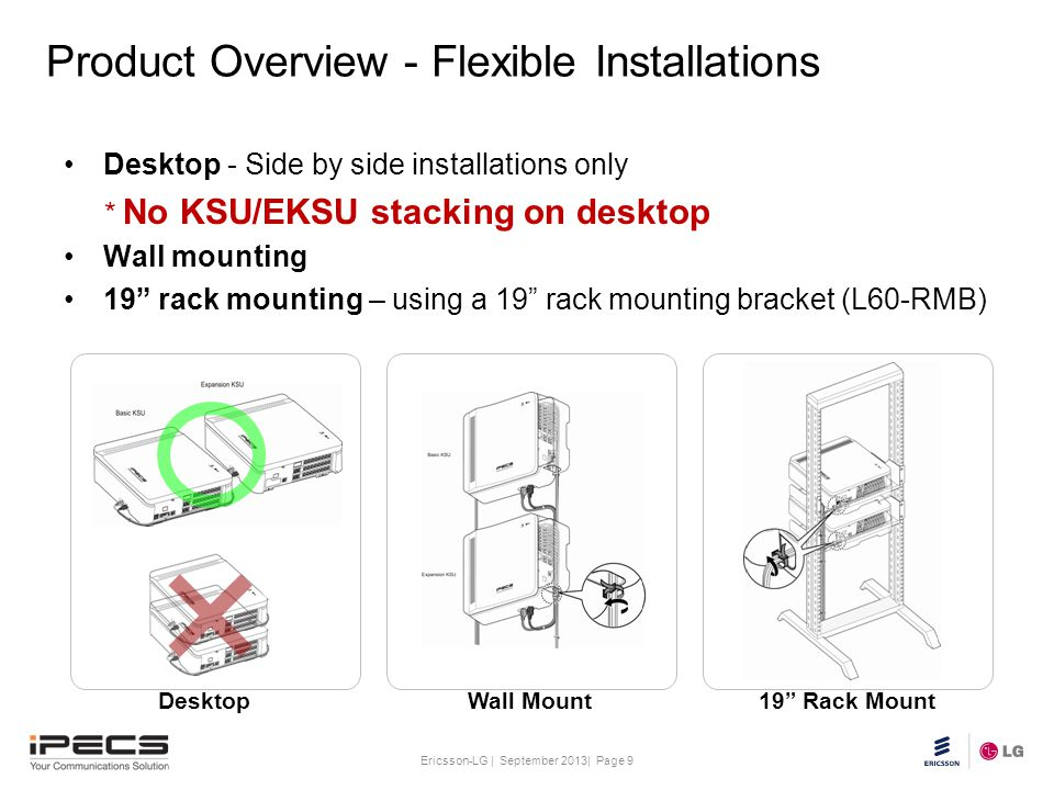 Product Overview - Flexible Installations