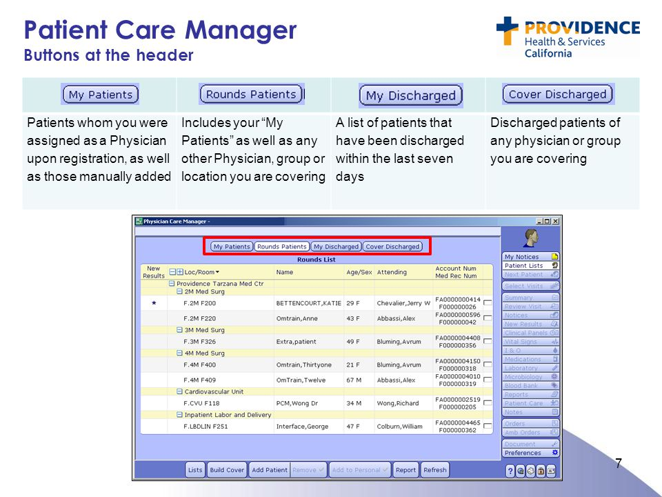 Patient Care Manager Buttons at the header