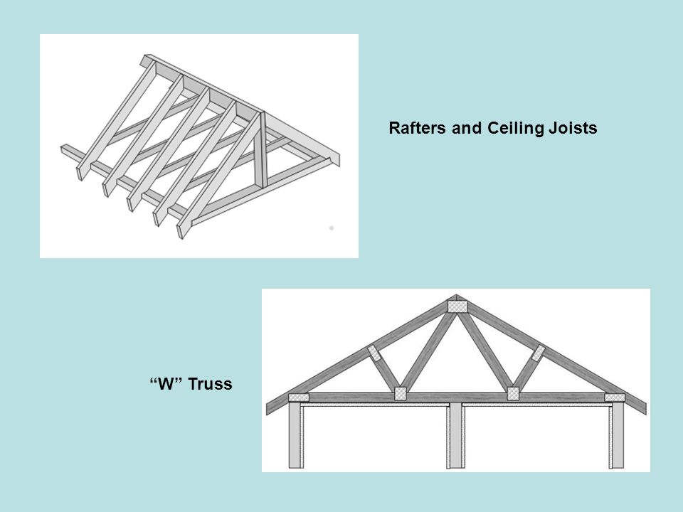 Rafters and Ceiling Joists