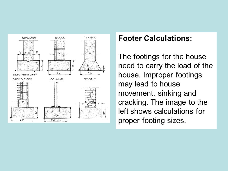 Footer Calculations: