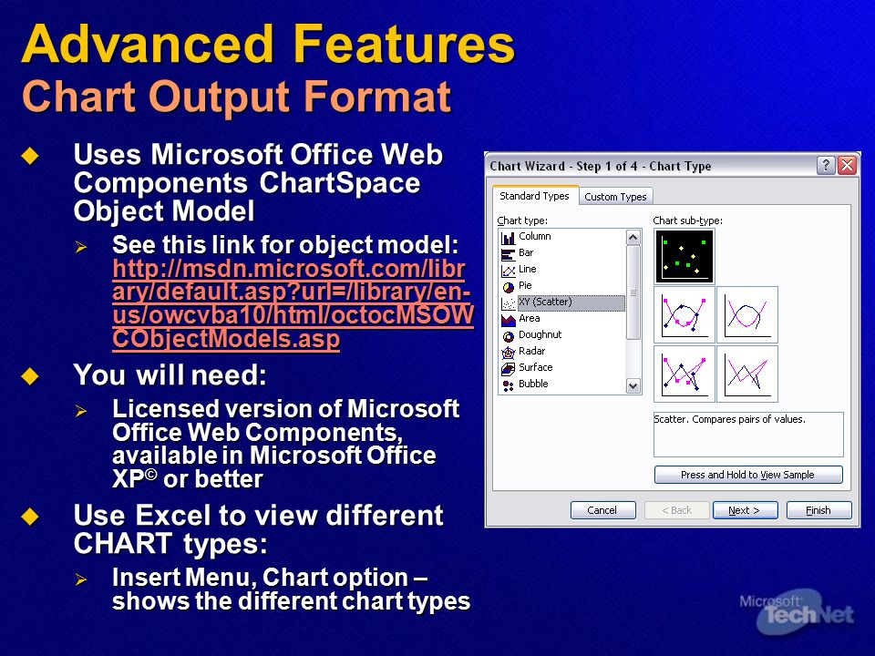 Advanced Features Chart Output Format
