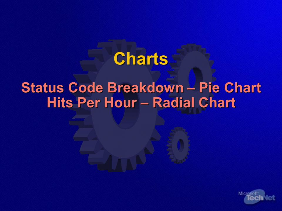 Charts Status Code Breakdown – Pie Chart Hits Per Hour – Radial Chart