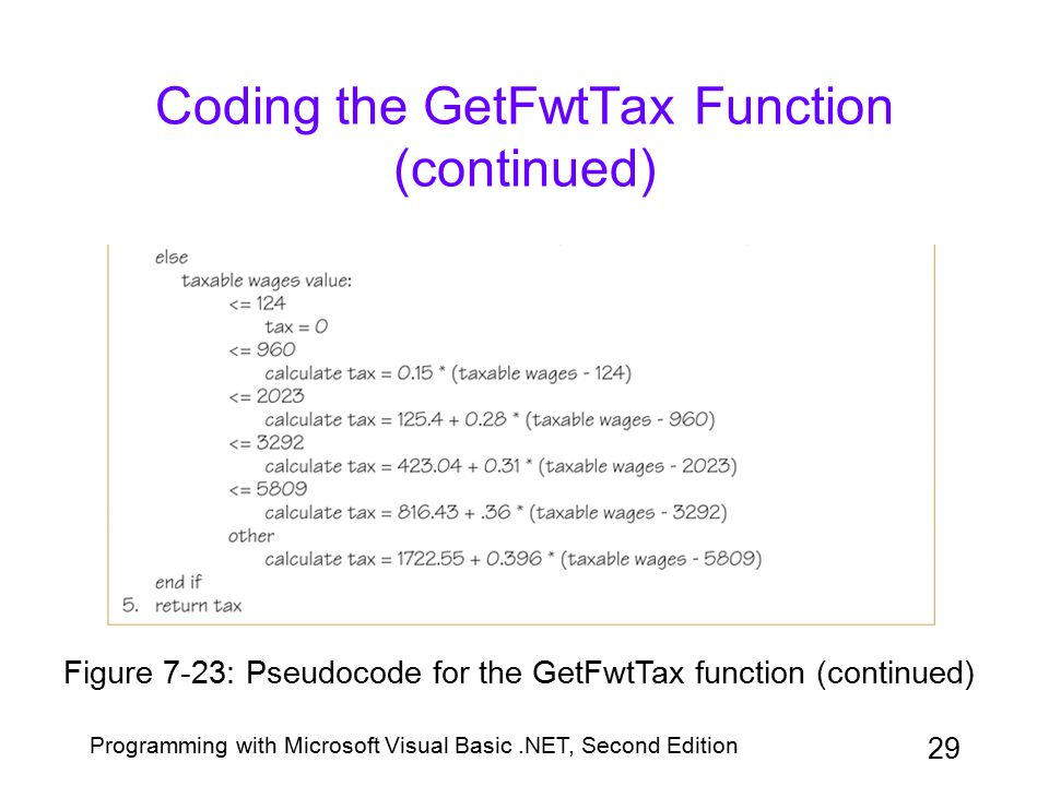 Coding the GetFwtTax Function (continued)