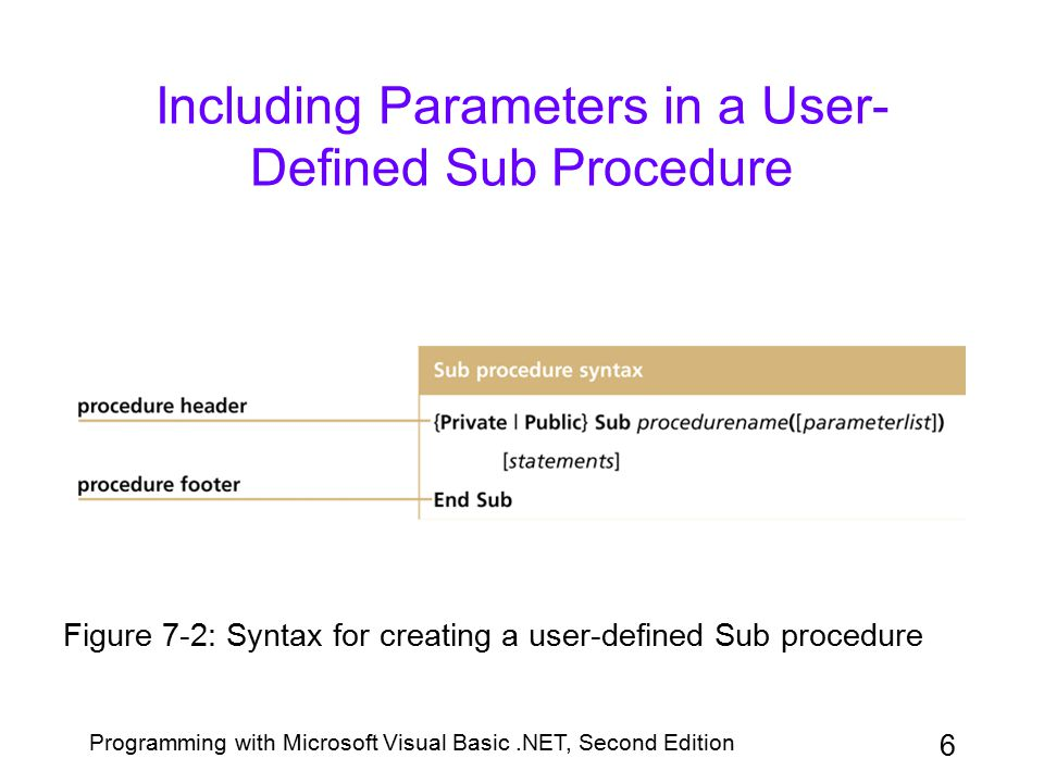 Including Parameters in a User-Defined Sub Procedure