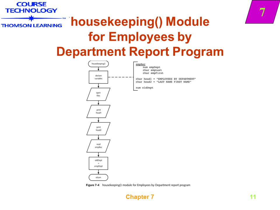 housekeeping() Module for Employees by Department Report Program