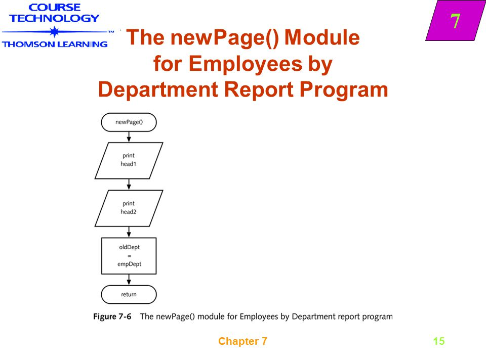 The newPage() Module for Employees by Department Report Program