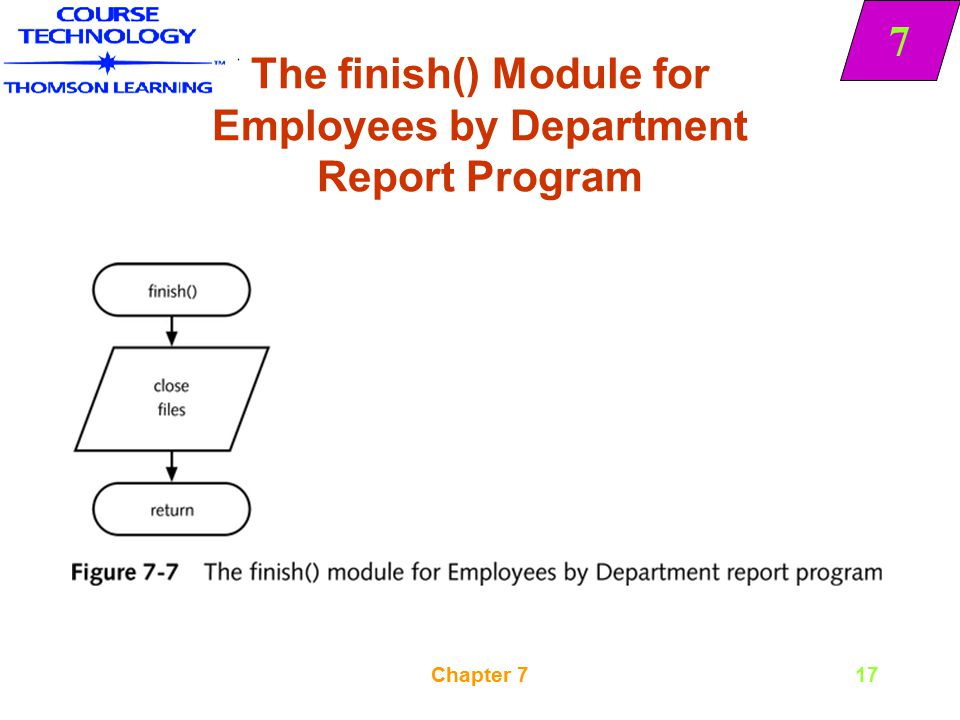 The finish() Module for Employees by Department Report Program