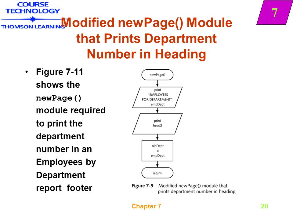 Modified newPage() Module that Prints Department Number in Heading