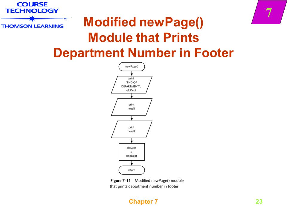 Modified newPage() Module that Prints Department Number in Footer