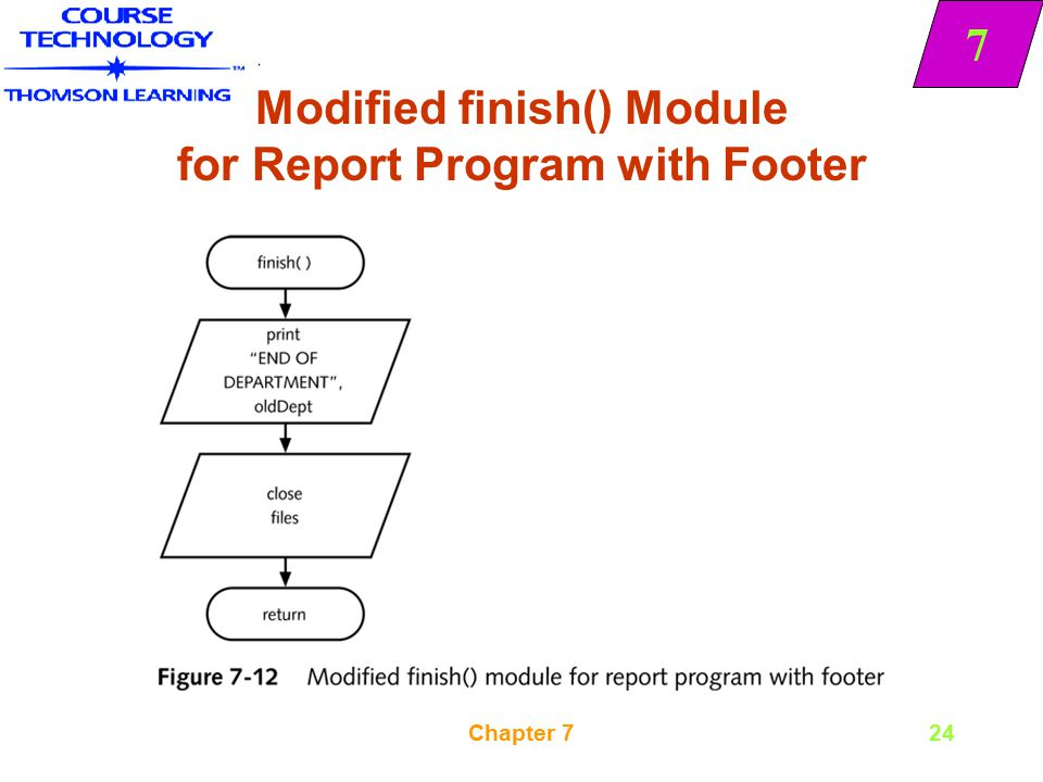 Modified finish() Module for Report Program with Footer