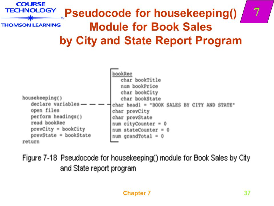 Pseudocode for housekeeping() Module for Book Sales by City and State Report Program