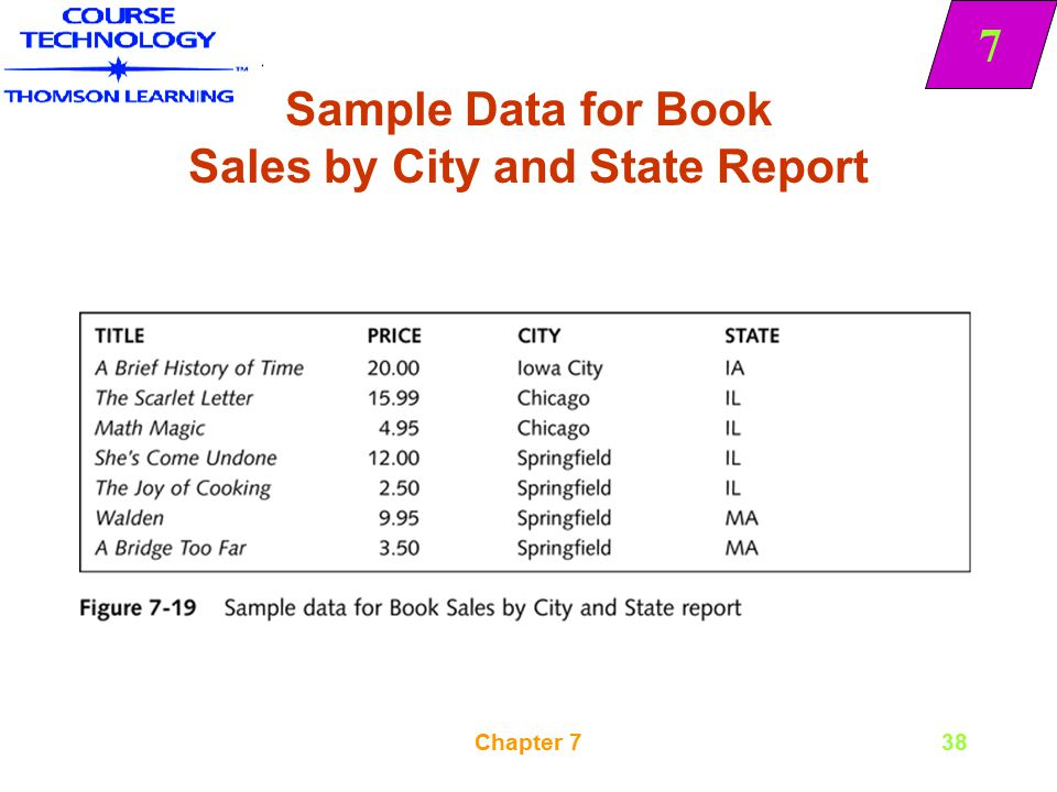 Sample Data for Book Sales by City and State Report
