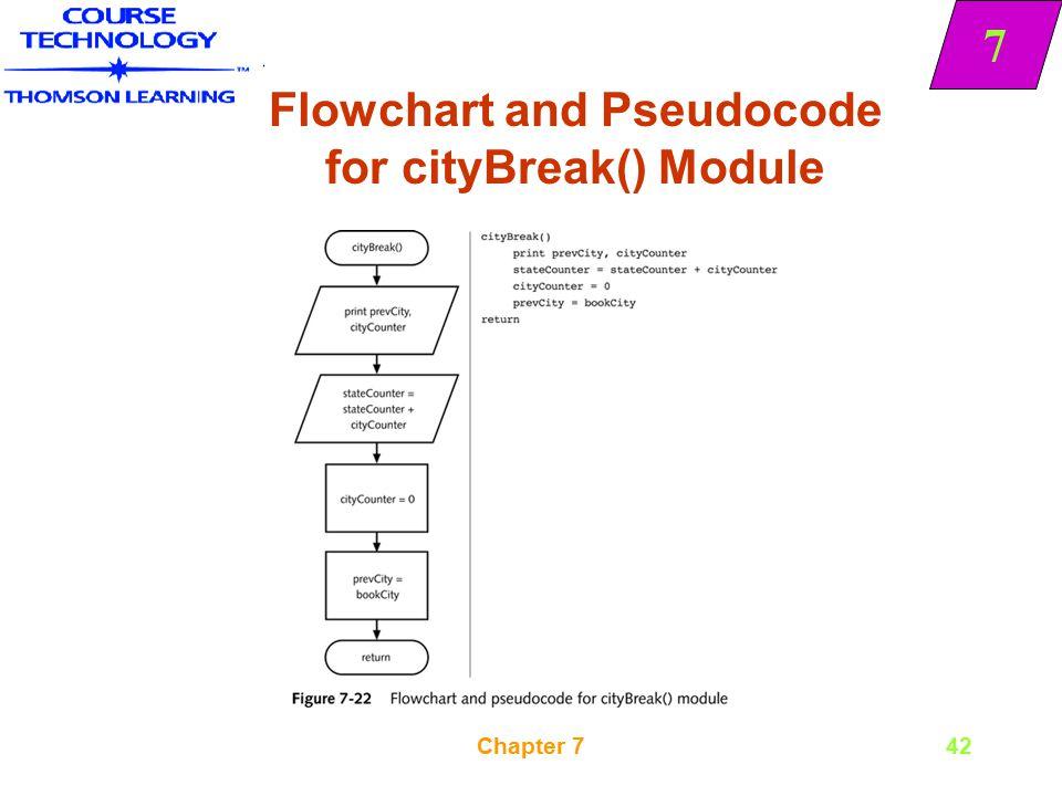 Flowchart and Pseudocode for cityBreak() Module