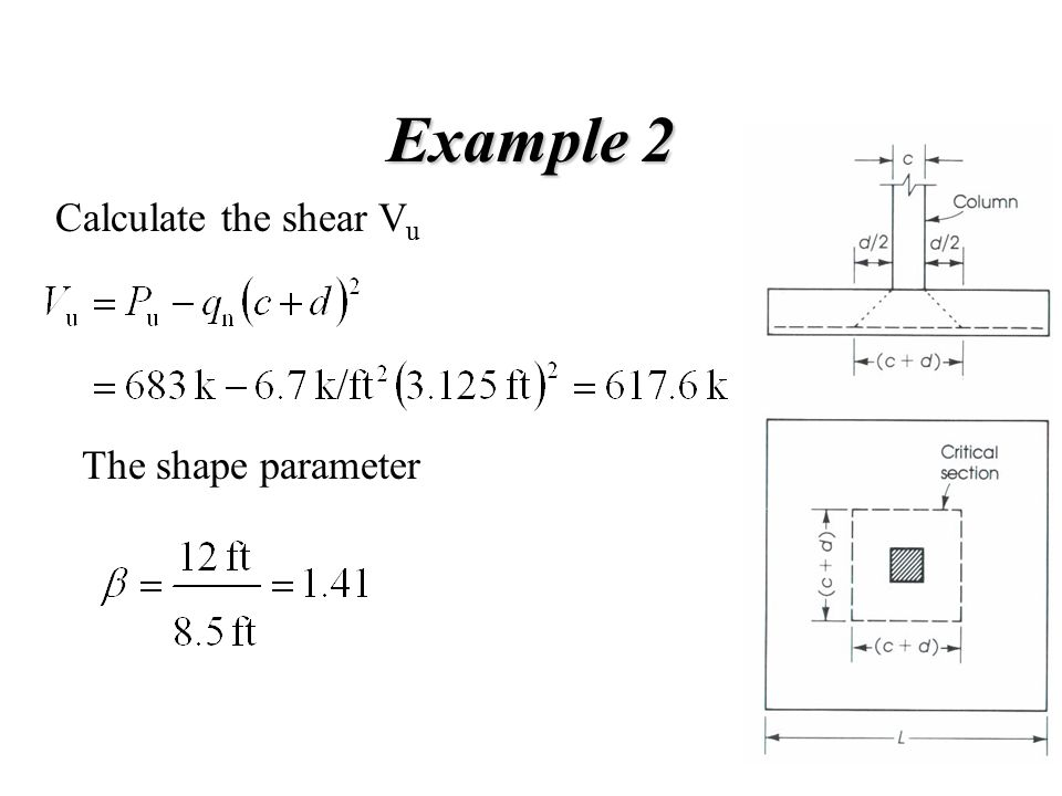 Example 2 Calculate the shear Vu The shape parameter