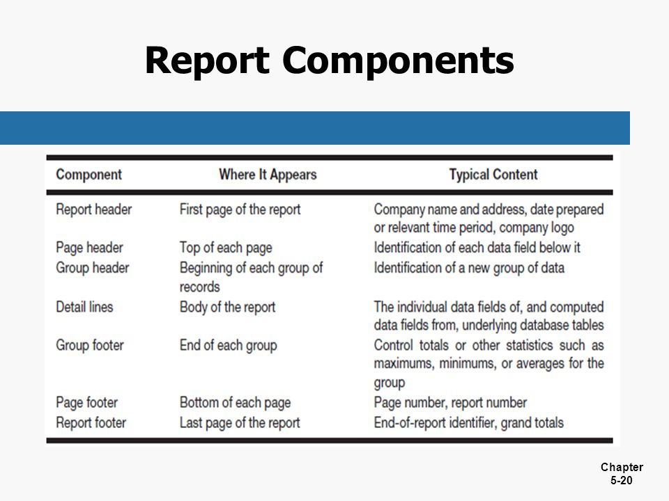 Report Components