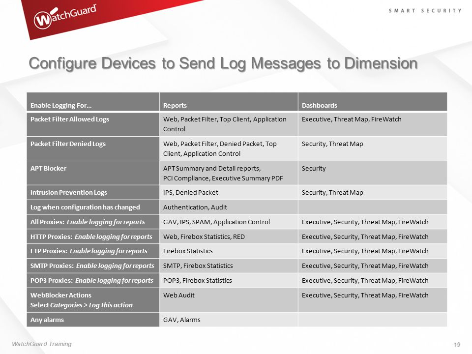Configure Devices to Send Log Messages to Dimension
