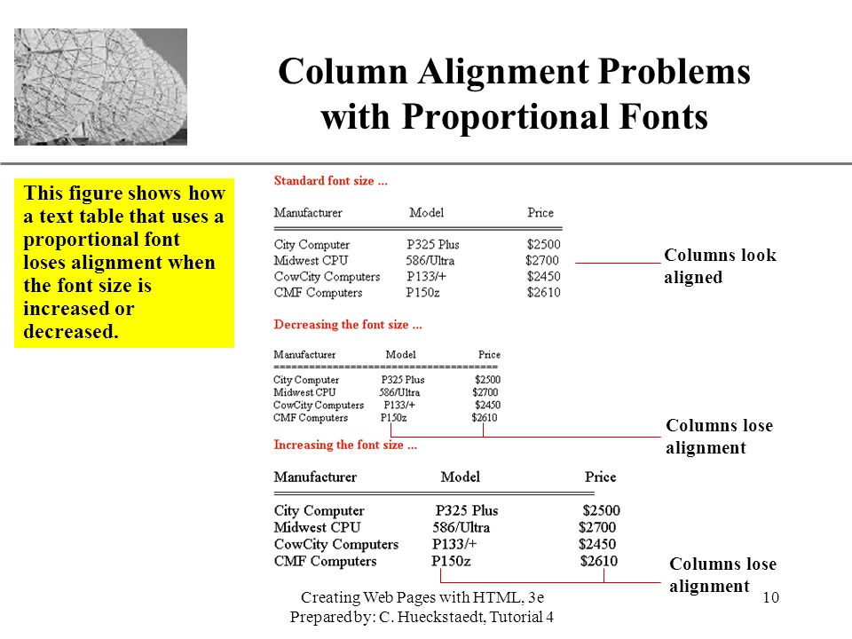 Column Alignment Problems with Proportional Fonts