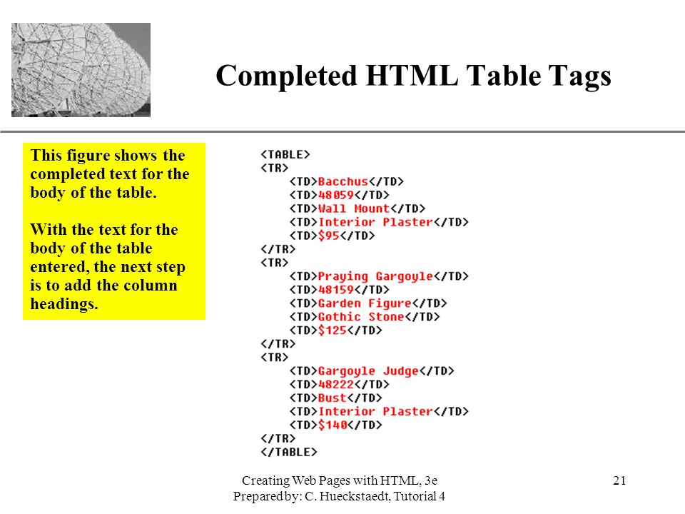 Completed HTML Table Tags