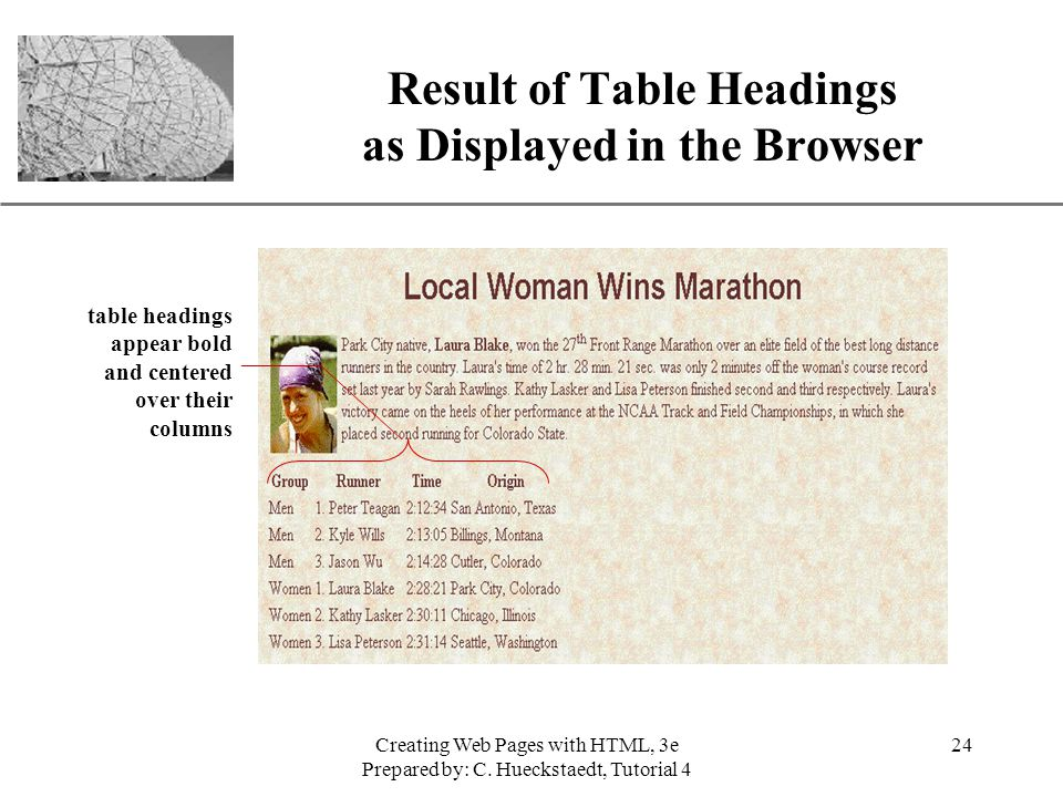 Result of Table Headings as Displayed in the Browser