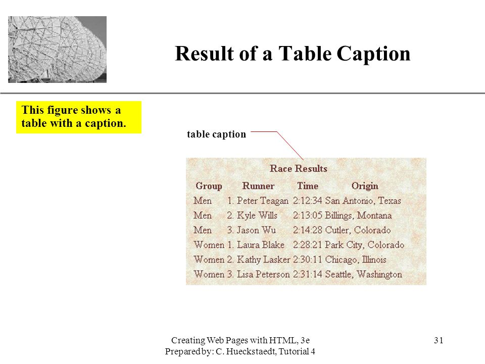 Result of a Table Caption