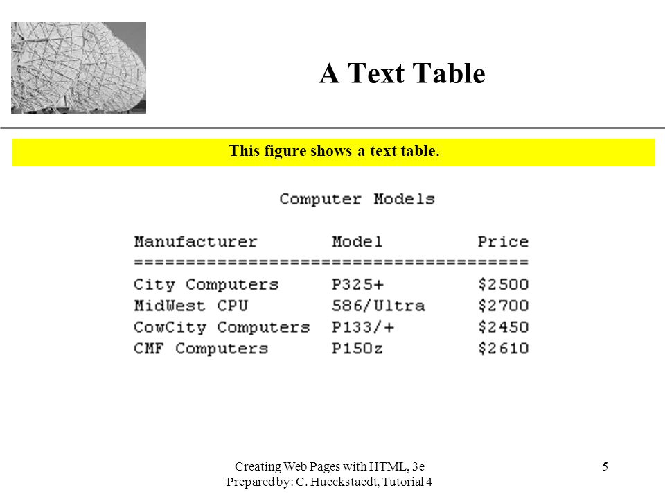 This figure shows a text table.