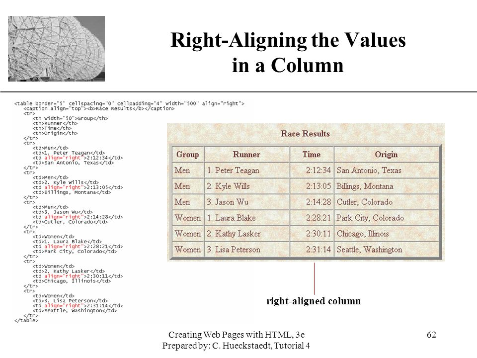 Right-Aligning the Values in a Column