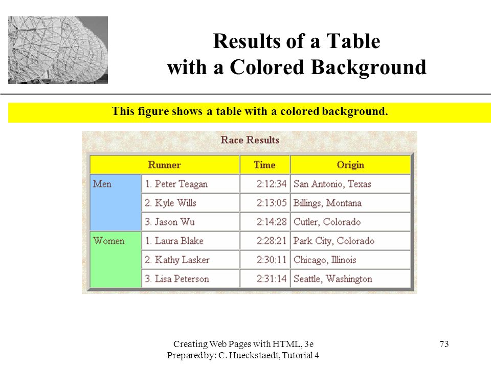 Results of a Table with a Colored Background