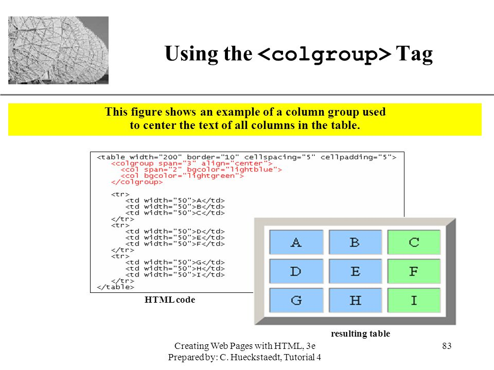 Using the <colgroup> Tag
