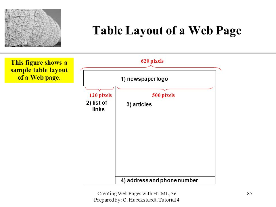 Table Layout of a Web Page