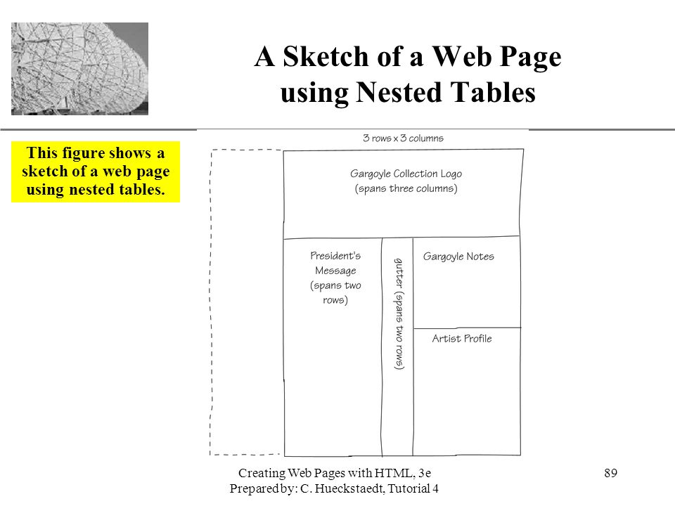 A Sketch of a Web Page using Nested Tables