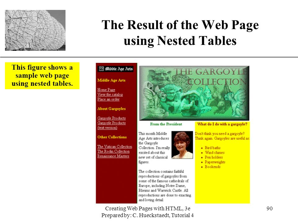 The Result of the Web Page using Nested Tables