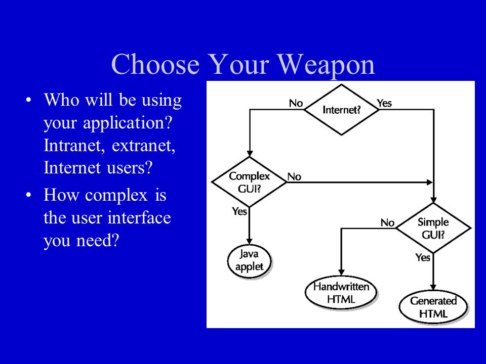 Choose Your Weapon Who will be using your application.