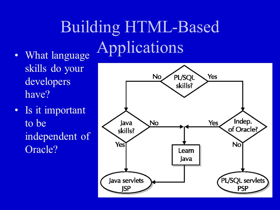 Building HTML-Based Applications
