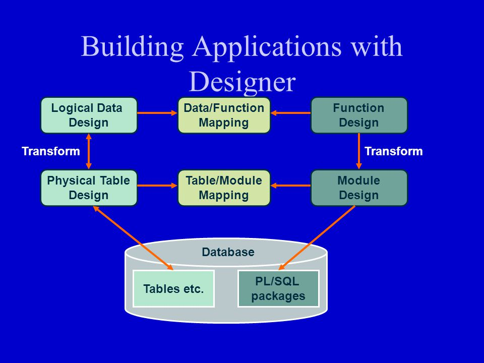 Building Applications with Designer