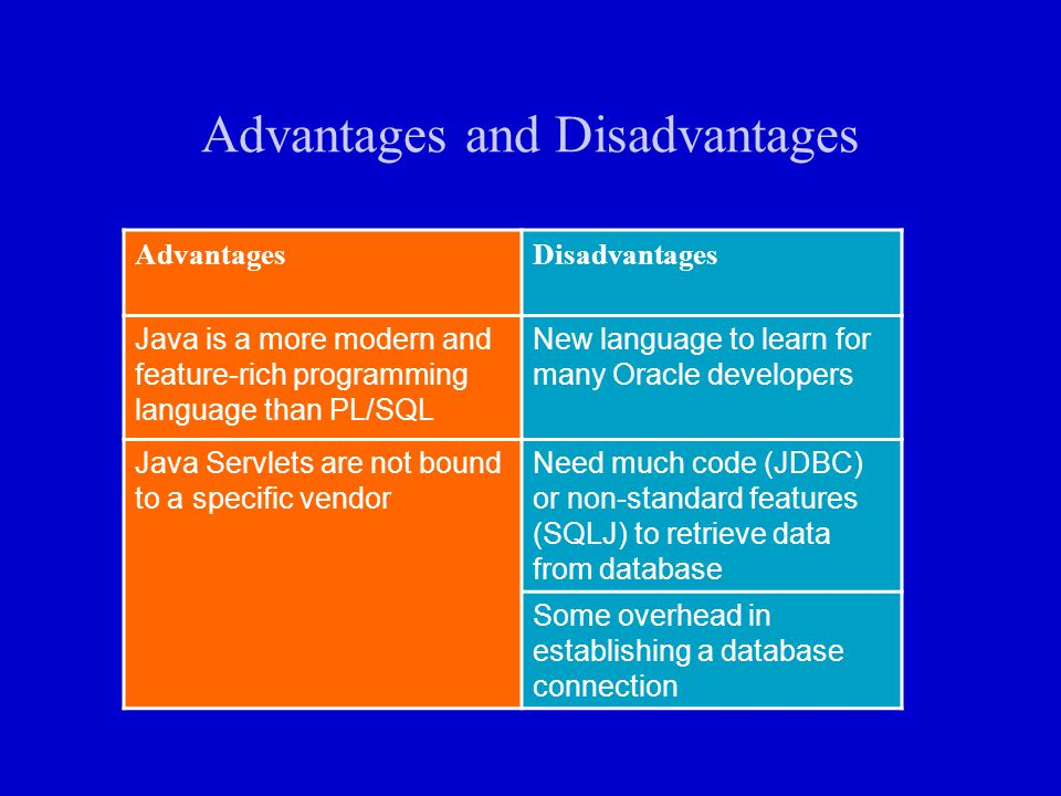 advantages and disadvantages syndicated data A well-written comprehensive marketing plan is the focal point of  the advantages and disadvantages of a  can lead to faulty marketing decisions if data isn.
