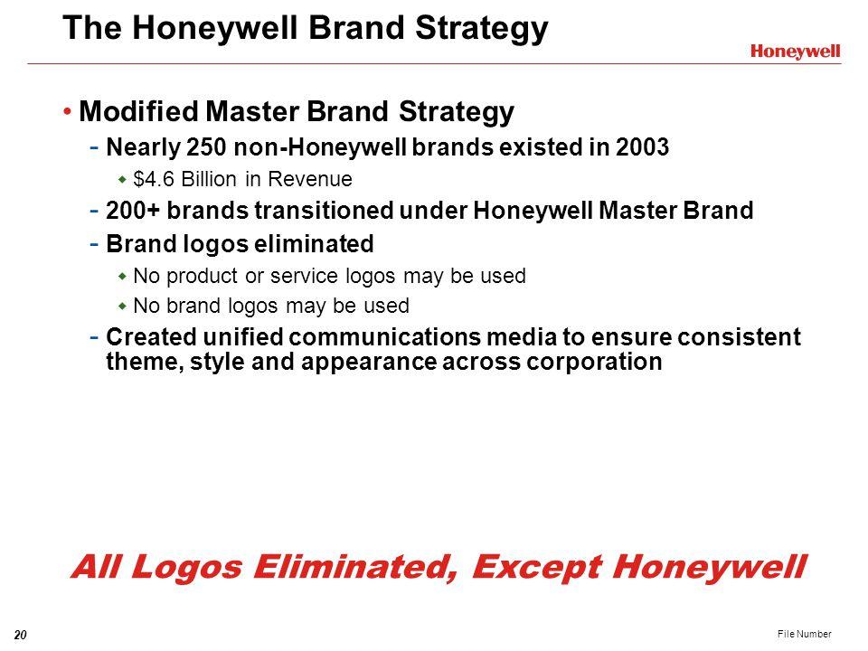The Honeywell Brand Strategy