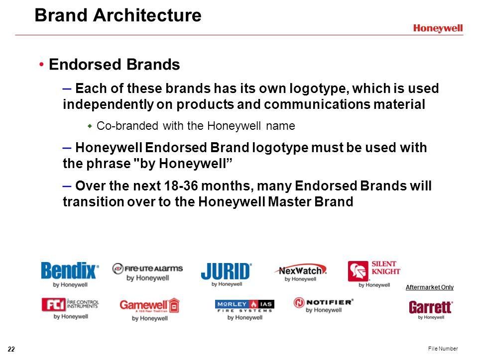 Brand Architecture Endorsed Brands