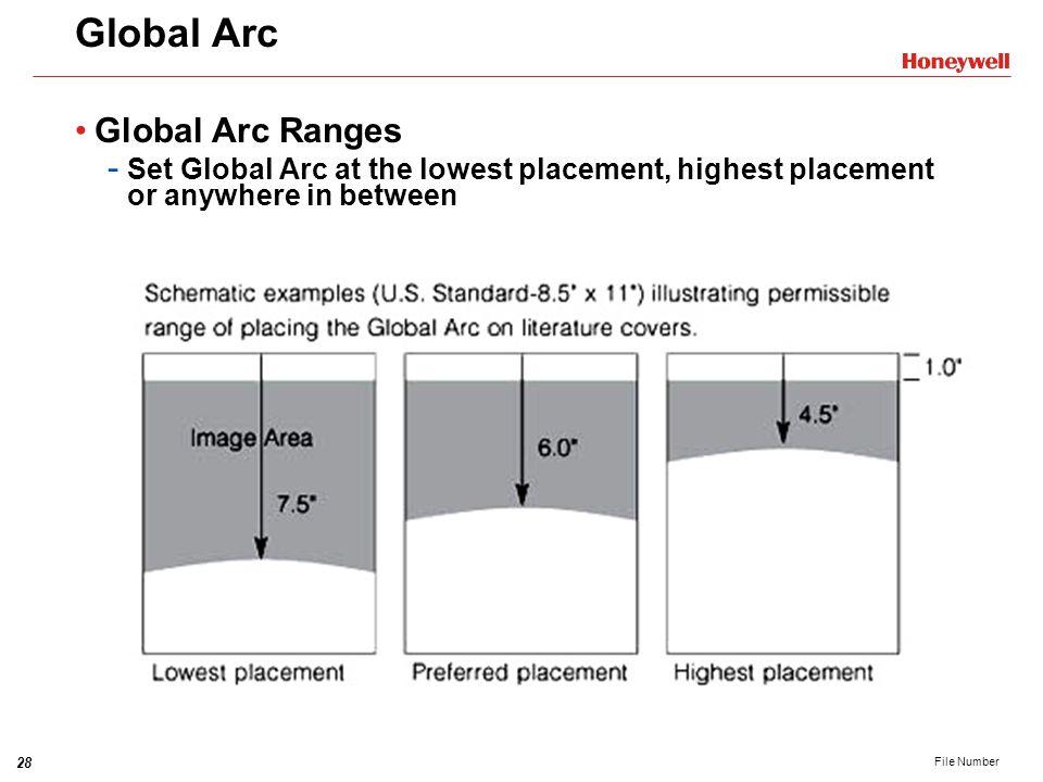 Global Arc Global Arc Ranges
