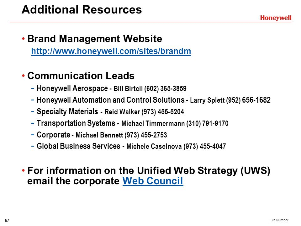 Additional Resources Brand Management Website Communication Leads